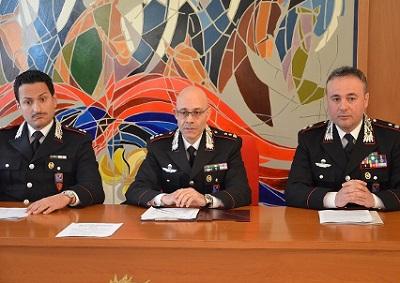 Il bilancio 2015 dell'attività operativa dei militari dell'Arma nella provincia di Isernia
