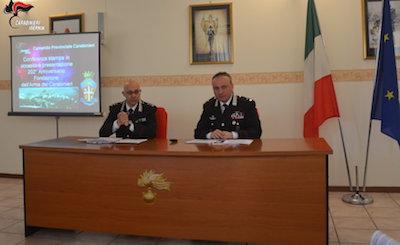 conferenza Isernia, Comando Provinciale