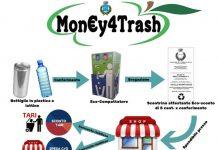 Ricicla e guadagna, il Comune diGambatesa lancia 'Mon€y4Trash'