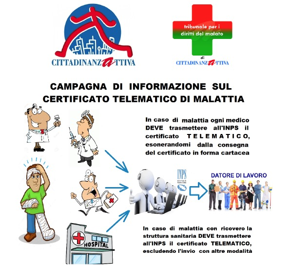 Certificato telematico di malattia, al via la campagna di informazione