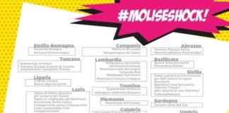 molise shock