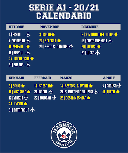 Calendario Serie A1 basket femminile stagione 2020/2021
