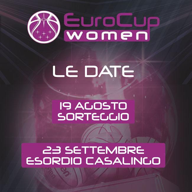 eurocup woman